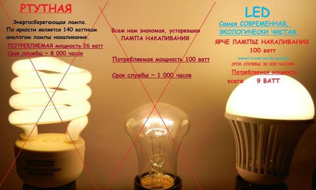 Сколько вольт энергосберегающая лампа