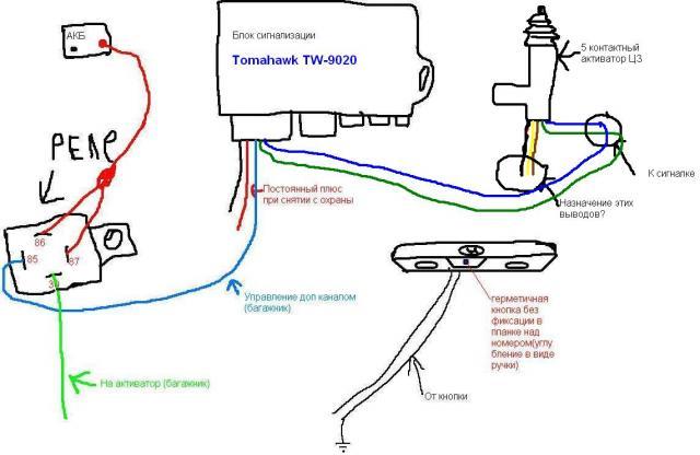 Как сделать чтобы багажник открывался с брелка