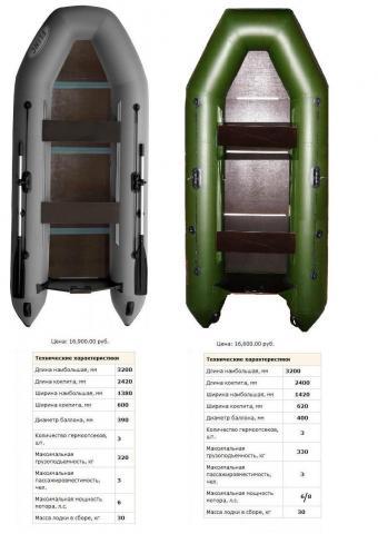 лодка flinc ft320l тент